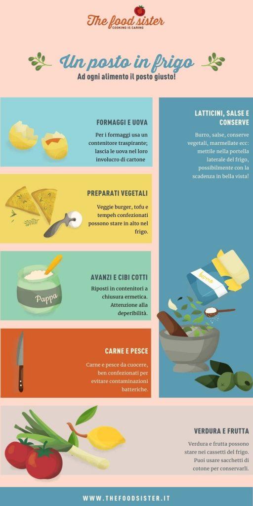 come sistemare gli alimenti in frigo